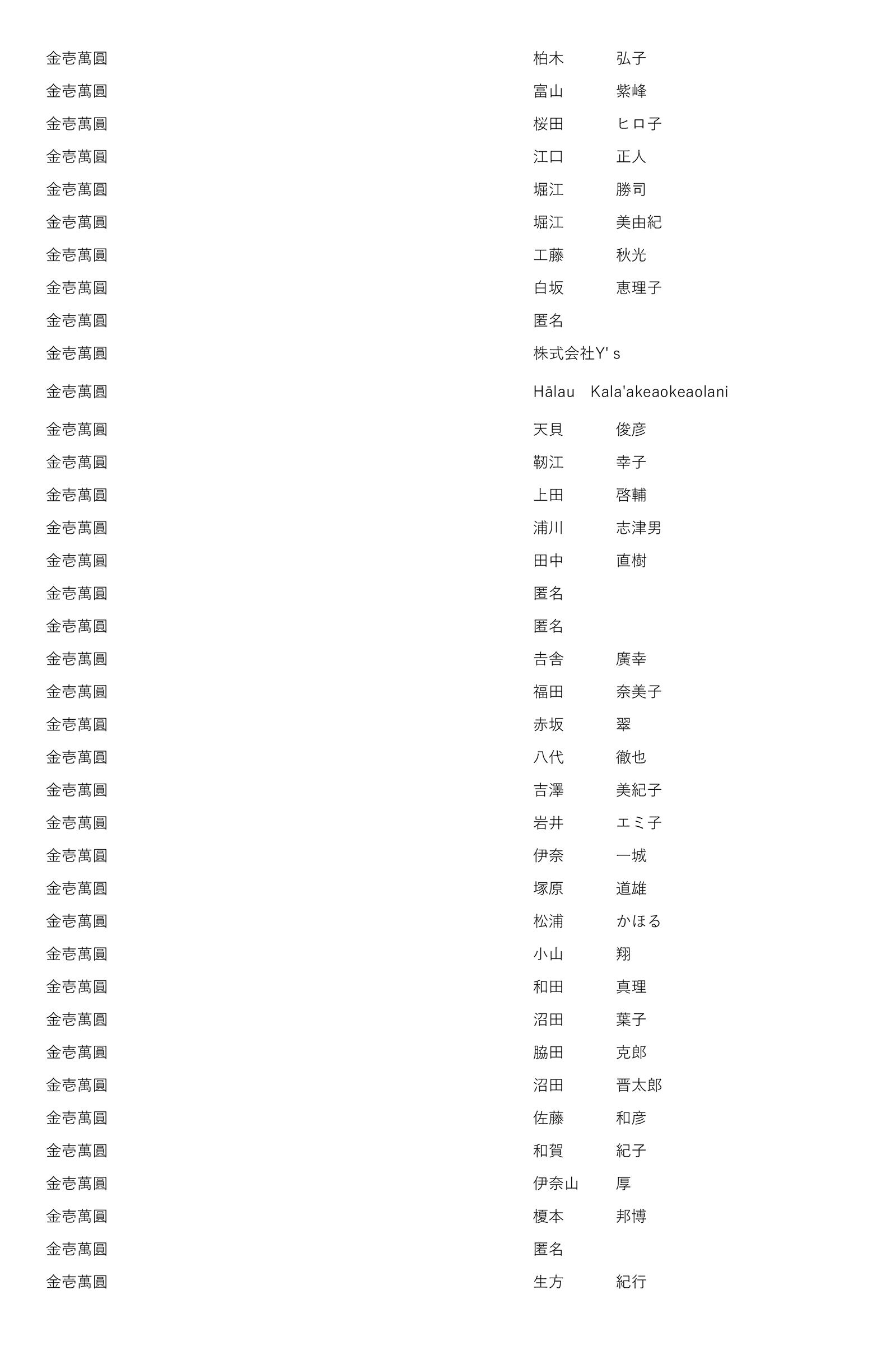 御鎮座七百年記念事業奉賛者御芳名簿8