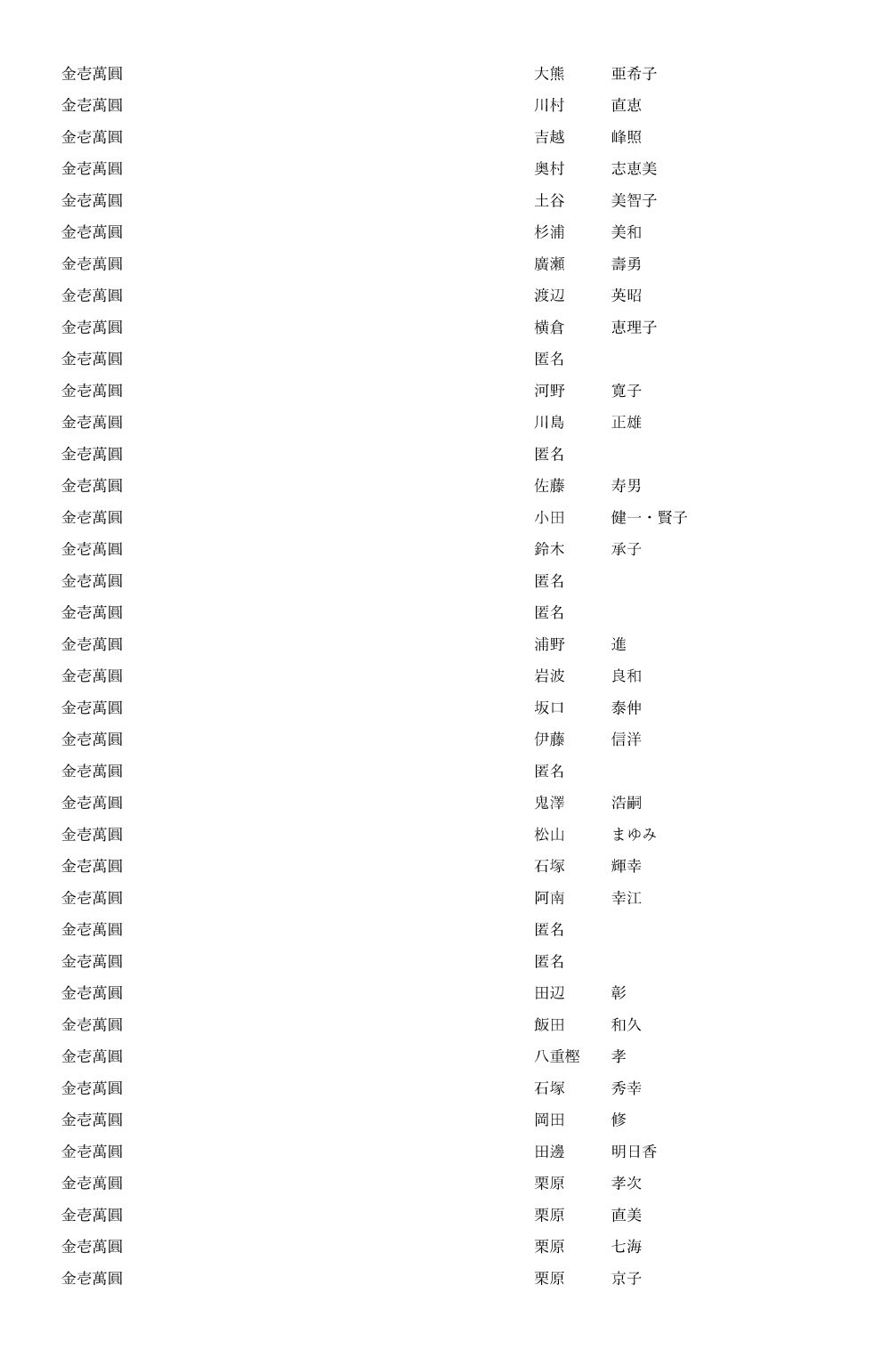 御鎮座七百年記念事業奉賛者御芳名簿12