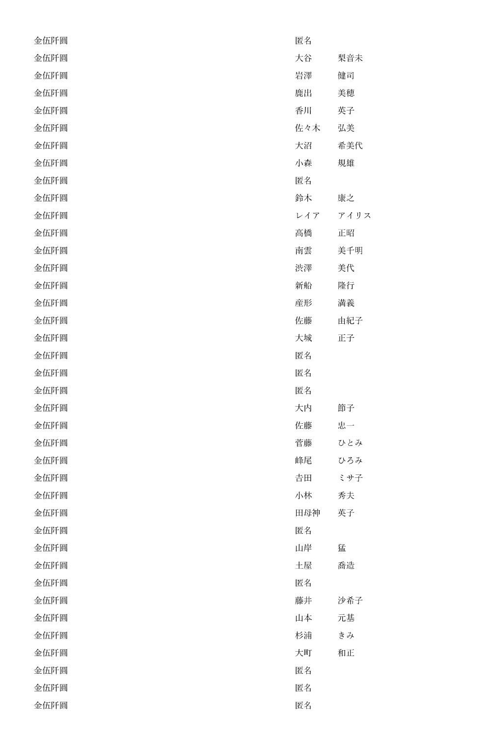 御鎮座七百年記念事業奉賛者御芳名簿19