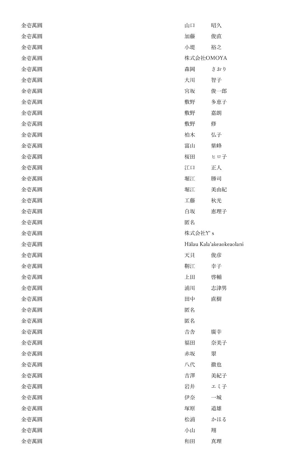 御鎮座七百年記念事業奉賛者御芳名簿9